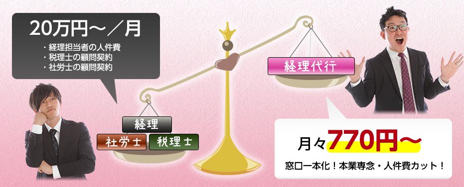 経理・社労士・税理士で20万円/~月 経理代行は月々770円~ 窓口一本化!本業専念・人件費カット!