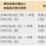 東京・大阪の経理代行|平成 28 年分 確定申告のポイント
